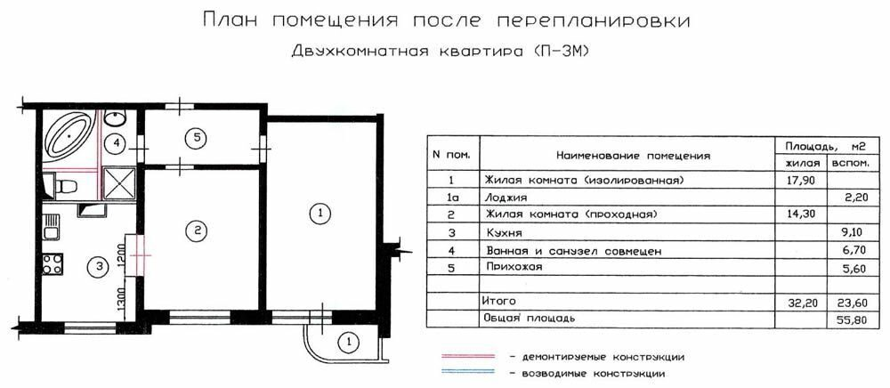 Варианты перепланировки квартир.